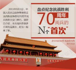 """盘点纪念抗战胜利70周年阅兵的N个""""首次"""""""