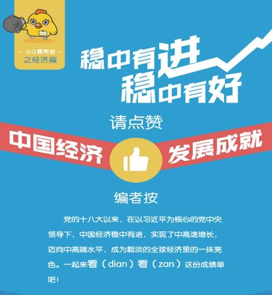 请点赞中国经济发展成就