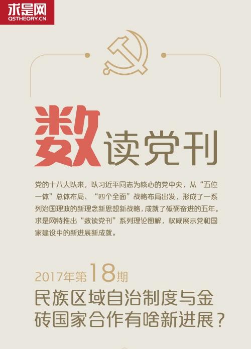 【数读党刊】民族区域自治制度与金砖国家合作有啥新进展?