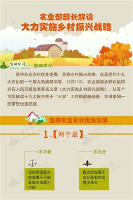农业部部长解读大力实施乡村振兴战略
