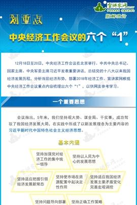 """划重点:中央经济工作会议的六个""""1"""""""
