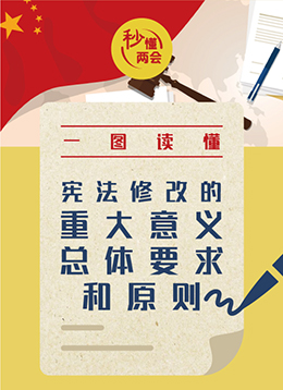 一图读懂宪法修改的重大意义、总体要求和原则