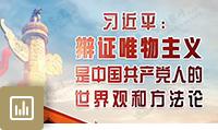 宣讲家网:中国共产党人的世界观和方法论